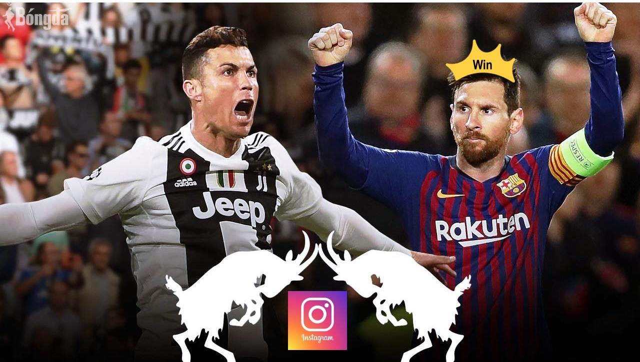 Vượt mặt Ronaldo 3 lần trong 1 tháng, Messi xứng danh ông Hoàng MXH
