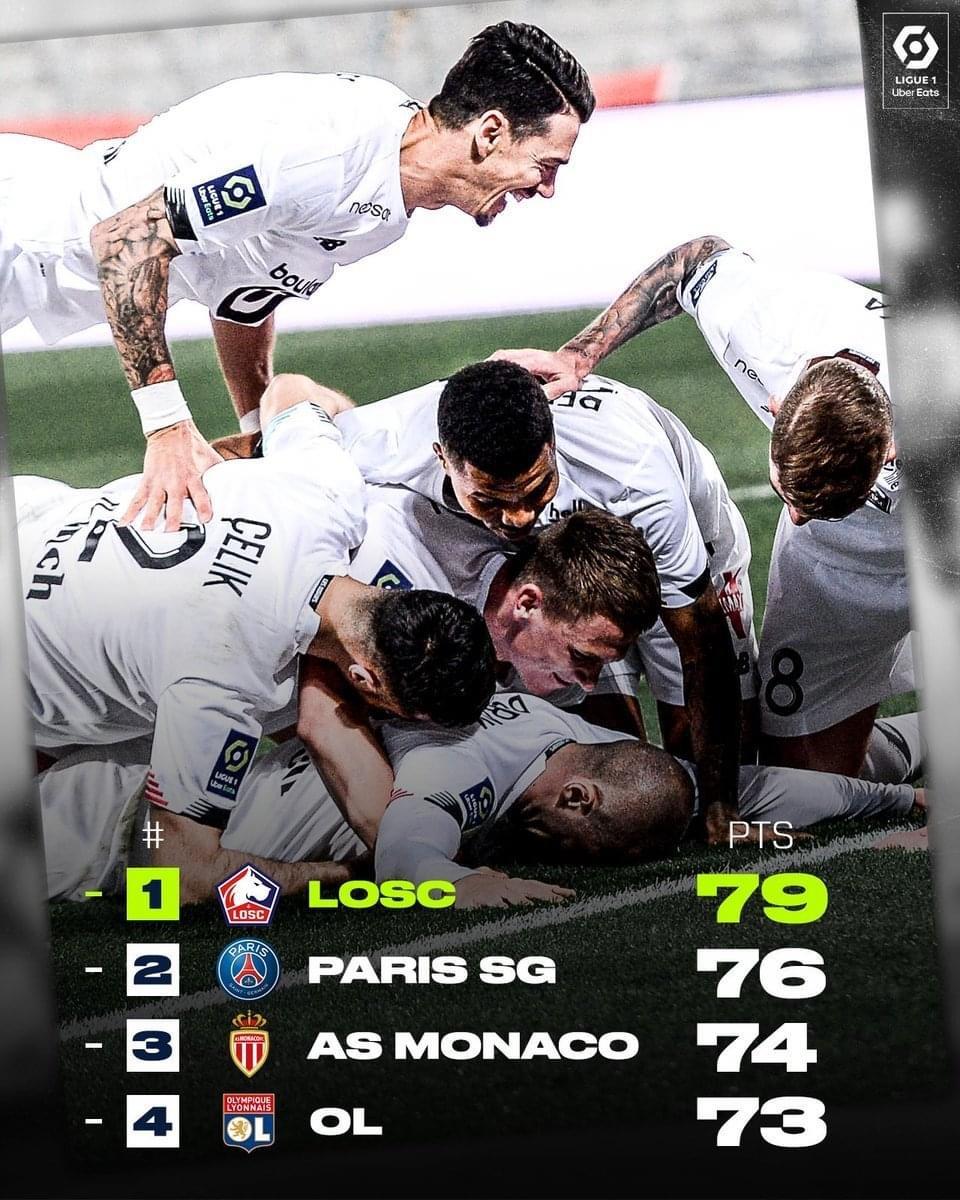 """Bảng xếp hạng Ligue 1 2020/21 vòng 36: PSG vào """"vết xe đổ"""" của Juventus"""