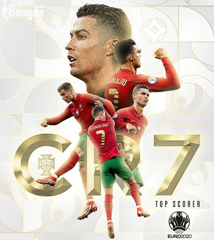 Đẳng cấp Ronaldo, loại sớm nhưng vẫn ẳm Chiếc giày vàng Euro 2020