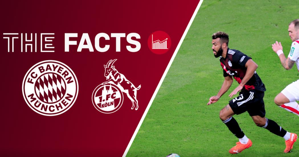 5 sự thật và con số trước trận đấu của Bayern Munich trên sân nhà với 1. FC Köln