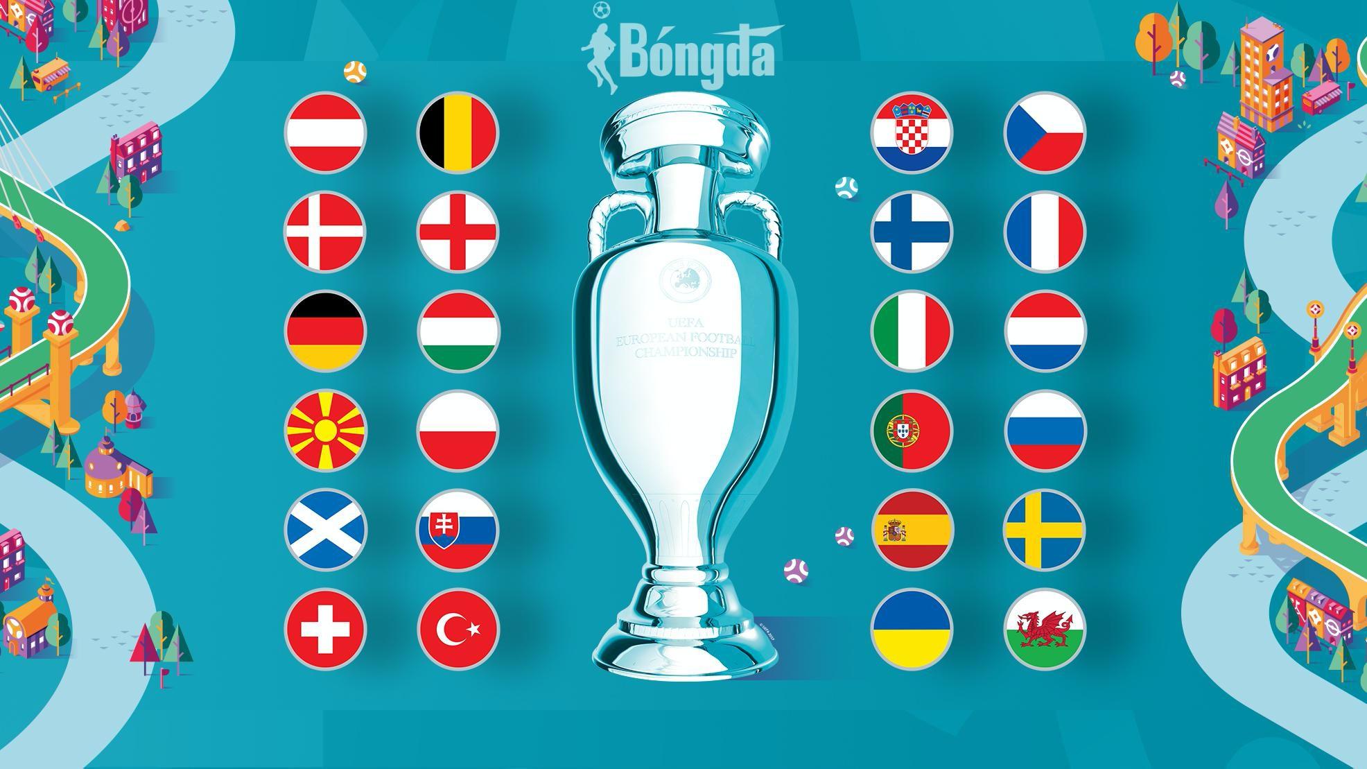 Bảng xếp hạng EURO 2020: Italia sớm giành vé vào tứ kết