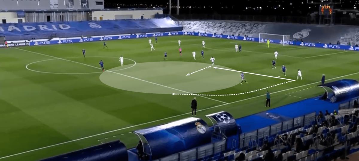 Real Madrid: Góc nhìn chiến thuật trong trận đấu lượt về với Atalanta tại Champions League (P1)