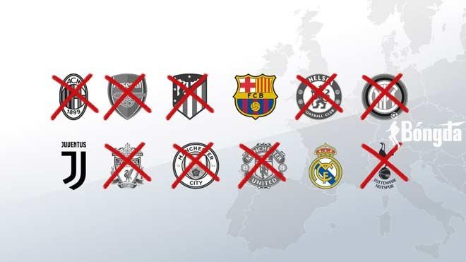 UEFA kết thúc cuộc chiến Super League với Real Madrid, Barcelona và Juventus