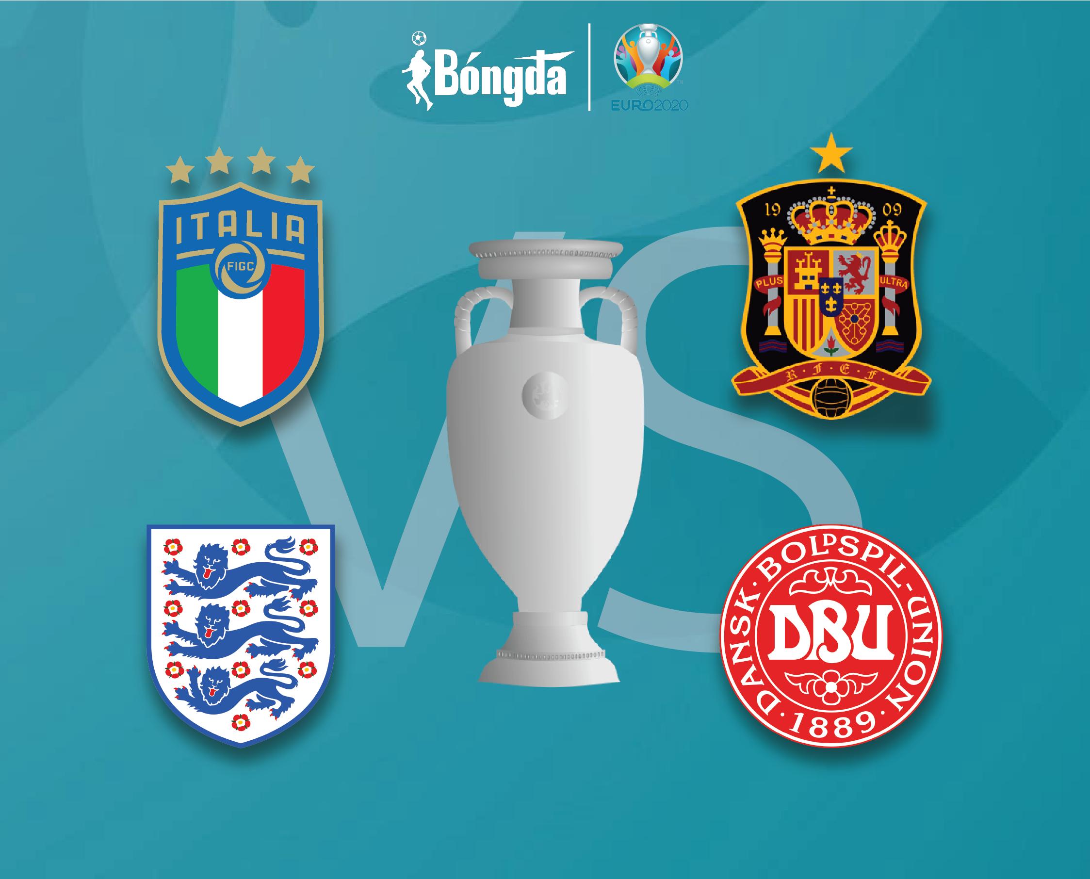 EURO 2020: Chung kết Anh Ý liệu có xảy ra?