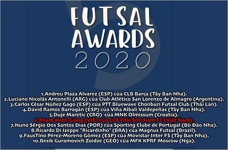 HLV Futsal Việt Nam lọt vào Top 10 HLV xuất sắc nhất thế giới