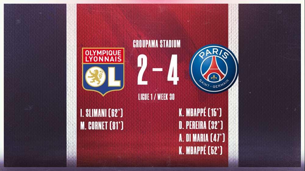 PSG giành lại ngôi đầu bảng Ligue 1 sau khi hạ gục Lyon