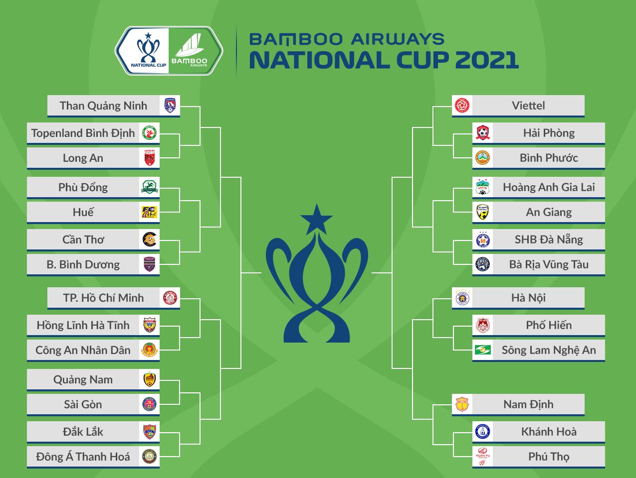 Lịch thi đấu vòng loại Cúp Quốc gia 2021