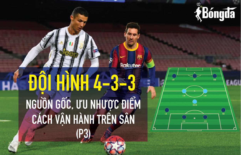 Đội hình 4-3-3: nguồn gốc, ưu nhược điểm, cách vận hành trên sân (p3)