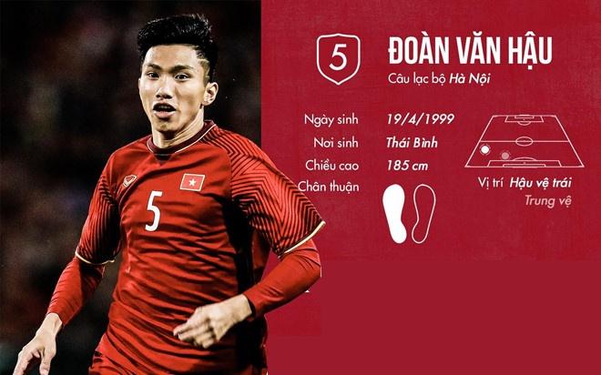 Hậu vệ Đoàn Văn Hậu lọt Top 3 cầu thủ cao nhất Việt Nam