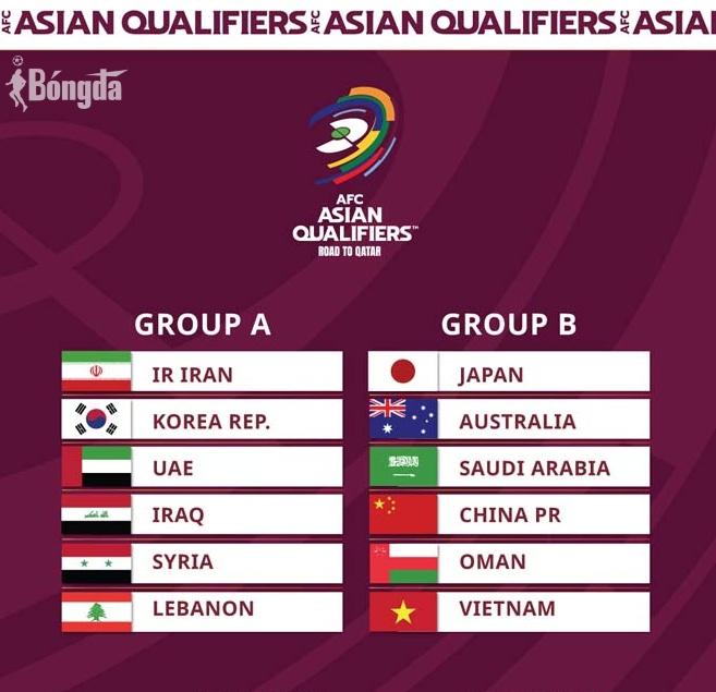 """Vòng loại World Cup 2022: ĐT Việt Nam rơi vào bảng """"tử thần"""""""