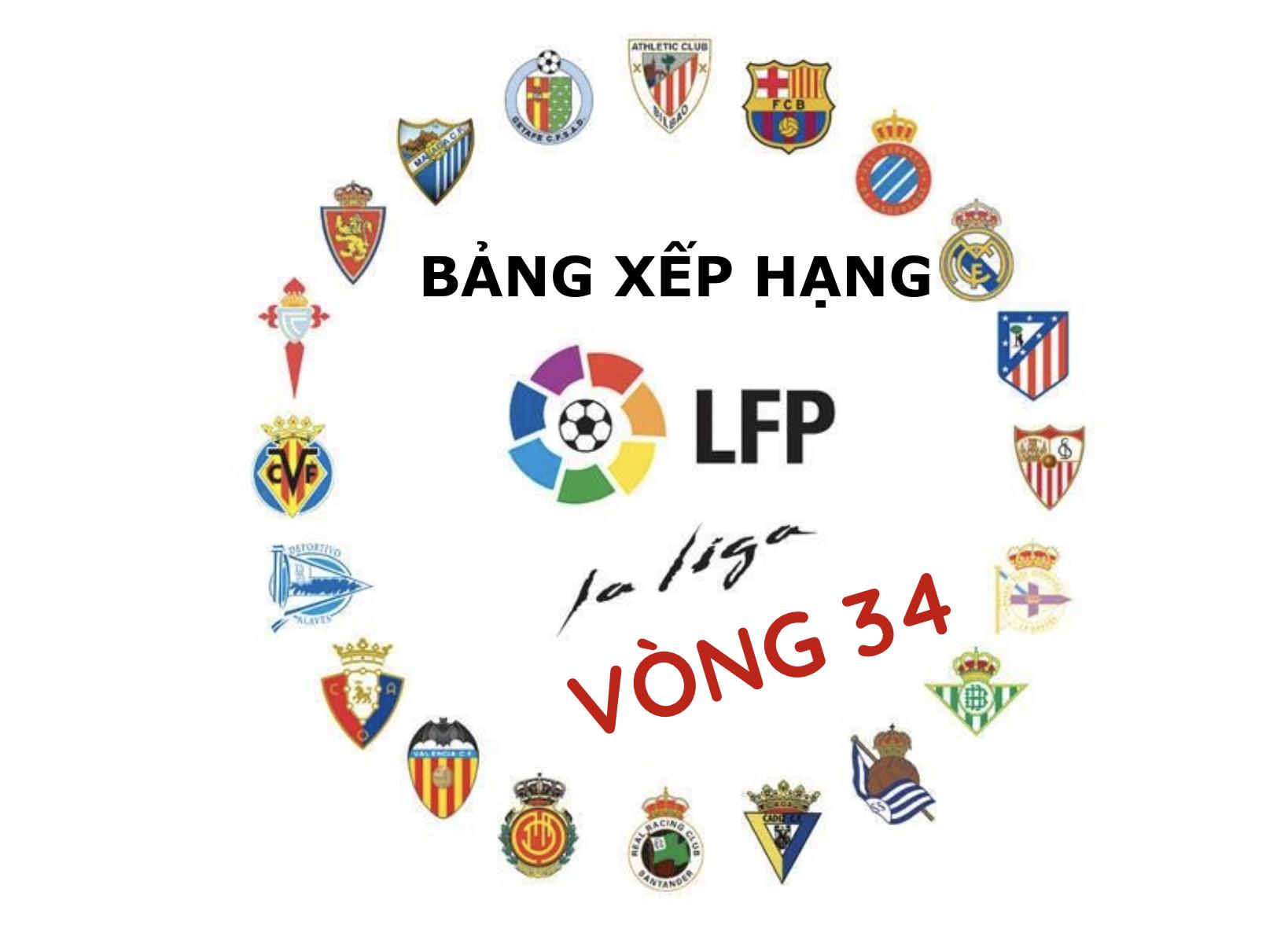Bảng Xếp Hạng La Liga 2020/21 Sau Vòng 34