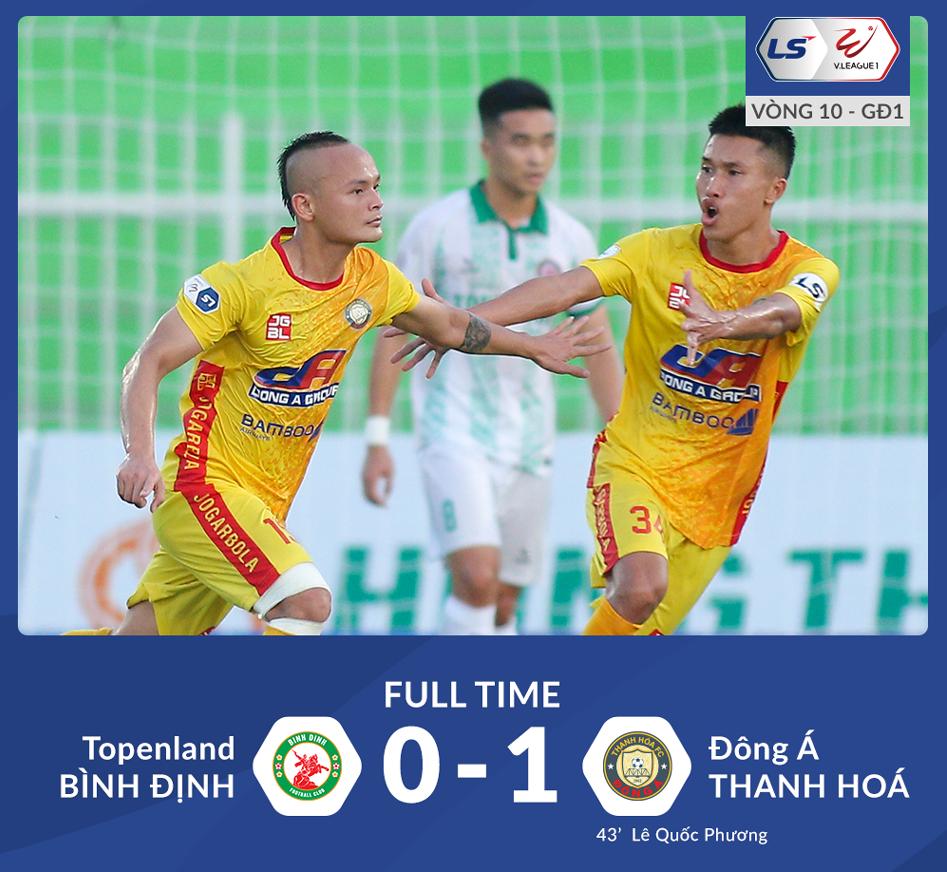 Topenland Bình Định 0-1 Thanh Hoá: Nỗi buồn đất Võ