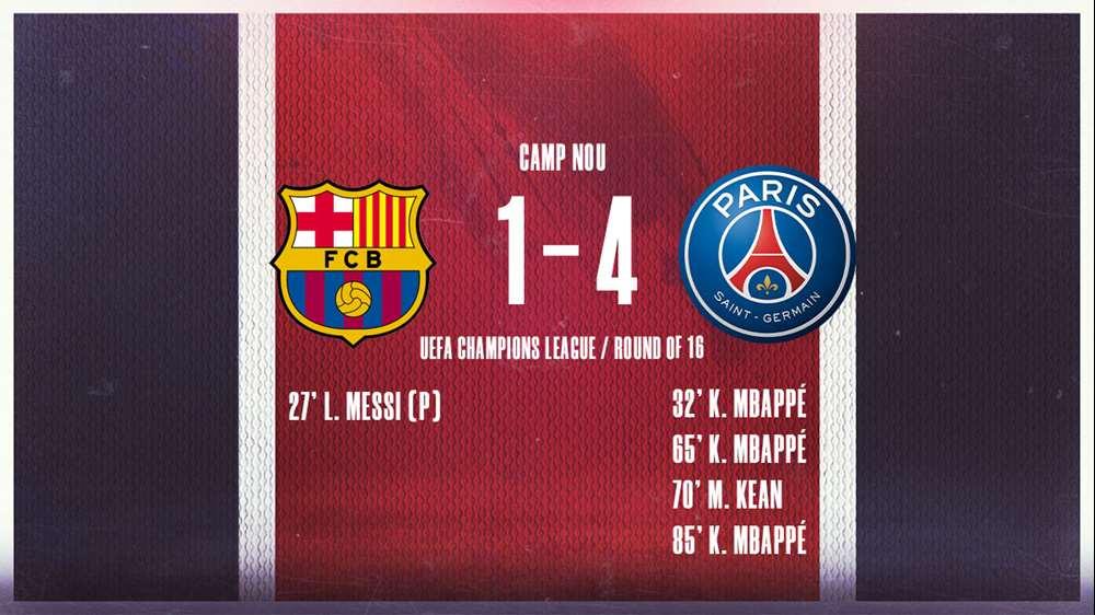 PSG thắng trận lượt đi Champions League đầy phong độ