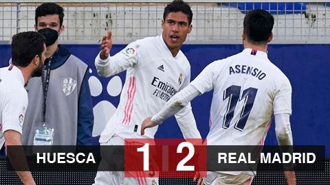 """Huesca 1-2 Real Madrid: Varane lập cú đúp giúp Real Madrid """"vượt mặt"""" Huesca"""