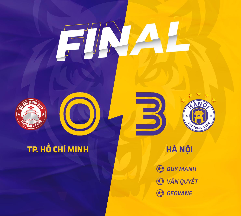 Hà Nội FC vs TP.HCM 23/3: Ám ảnh của Hùng Dũng