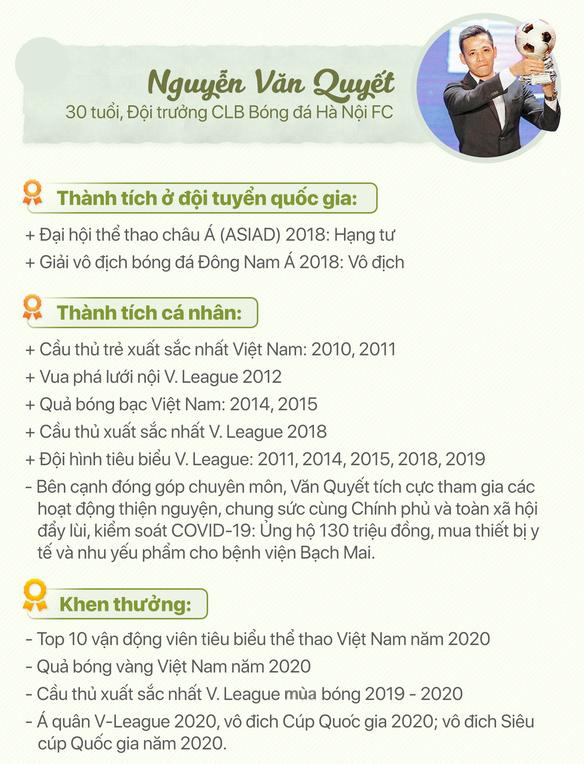 Gương mặt trẻ Việt Nam tiêu biểu năm 2020: Vinh danh Văn Quyết